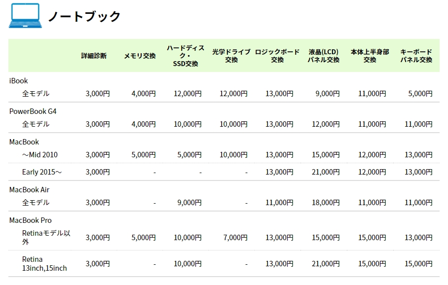 使用パソコン別の料金表-6