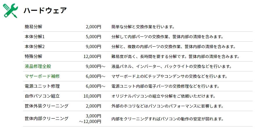 使用パソコン別の料金表-2