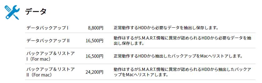 PCデポ -Mac修理料金表-
