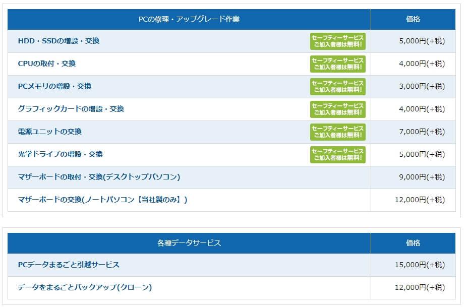 ドスパラ 広島店 修理費用詳細2
