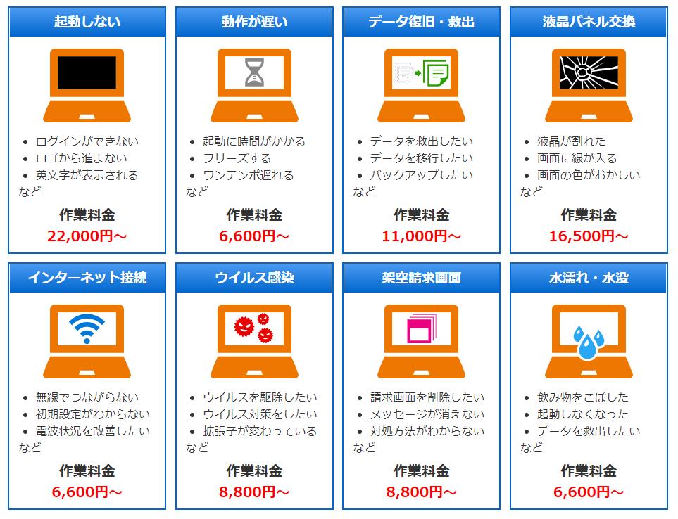 ドクター・ホームネット 修理メニュー