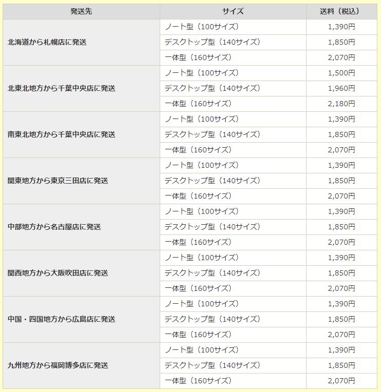 ドクター・ホームネット 送料例