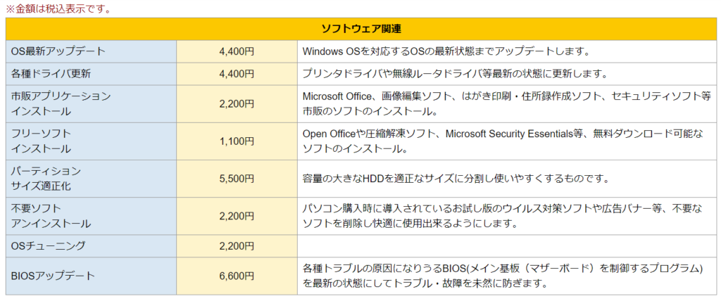 パソコン修理24-料金表-