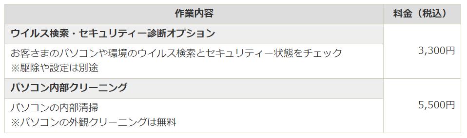 ドクター・ホームネット -基本料金例-