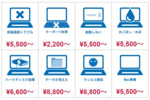 パソコン修理24 -基本料金例-