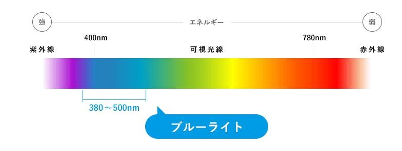 ブルーライトとは?-1