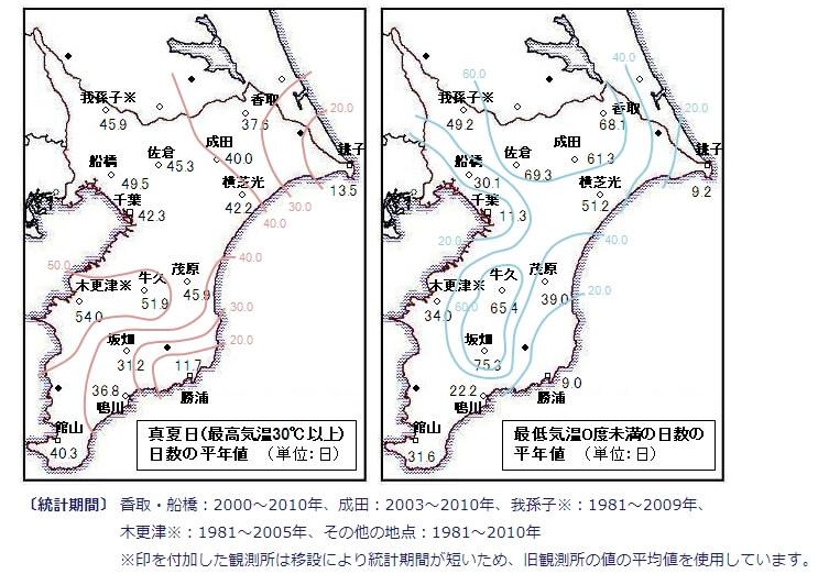 銚子地方気象台 千葉県の気象特性