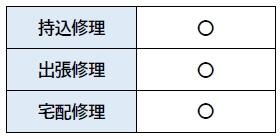 ドクター・ホームネット 広島店 修理方法