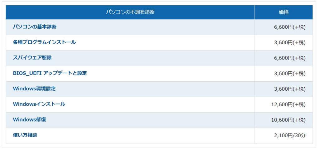 ドスパラ 横浜駅前店 修理費用詳細-1
