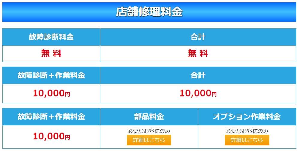 パソコン修理G・O・G 御茶ノ水店 費用詳細-1