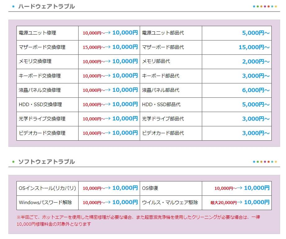 PC Fixs 秋葉原店 費用-1