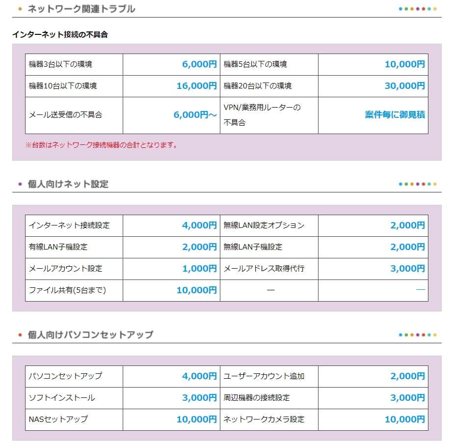 PC Fixs 秋葉原店 費用-2