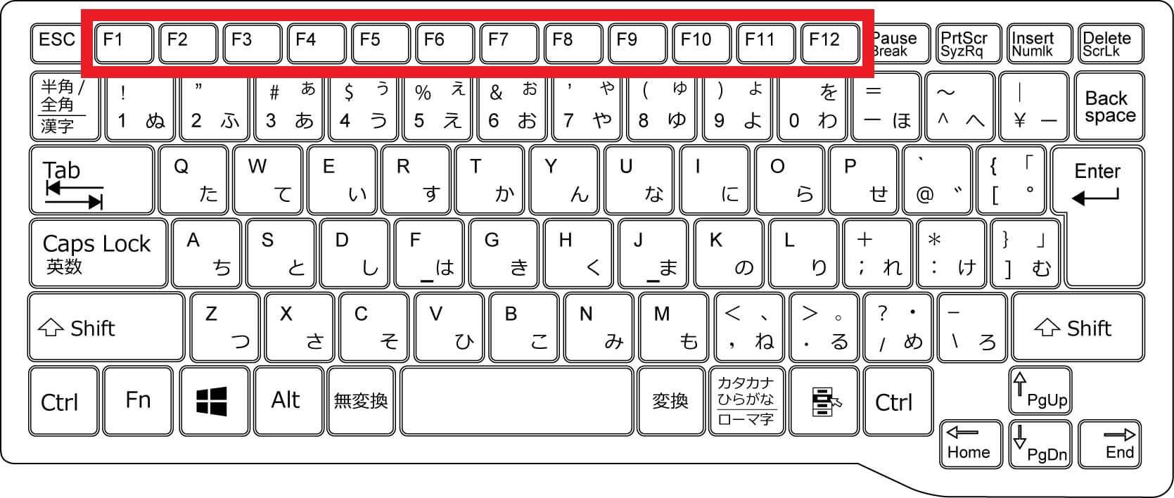 ファンクションキー(Function key)とは-1