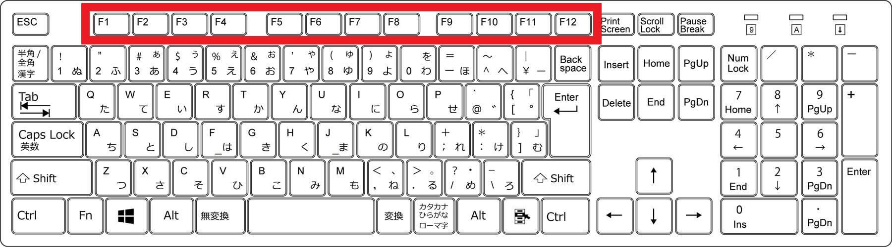 ファンクションキー(Function key)とは-2