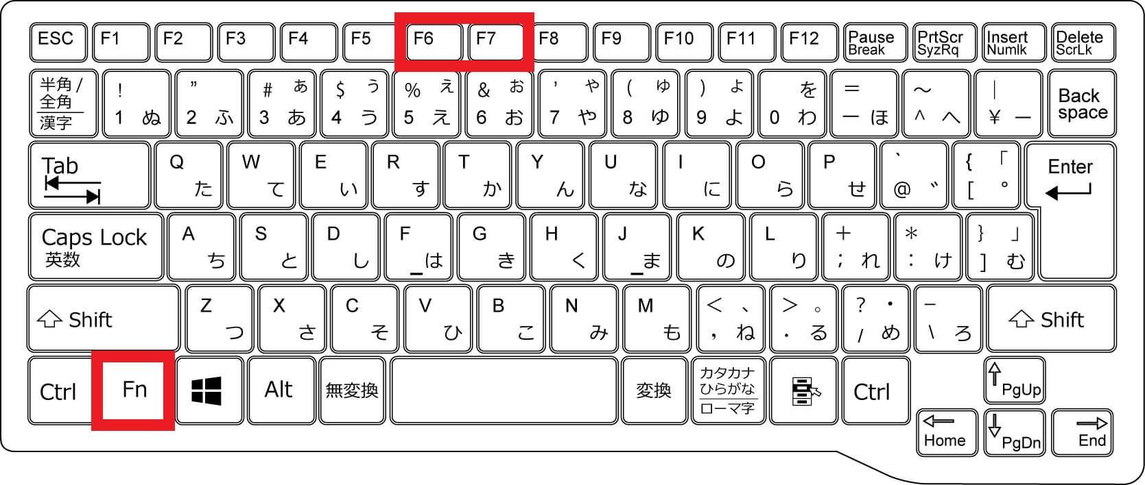 「Fn」キー+「F6」キー/「Fn」キー+「F7」キーの機能
