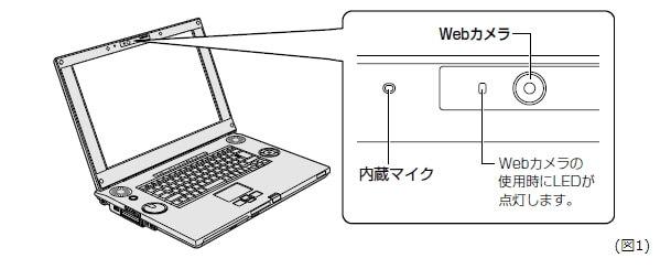 パソコンに搭載されているカメラの基礎知識-3