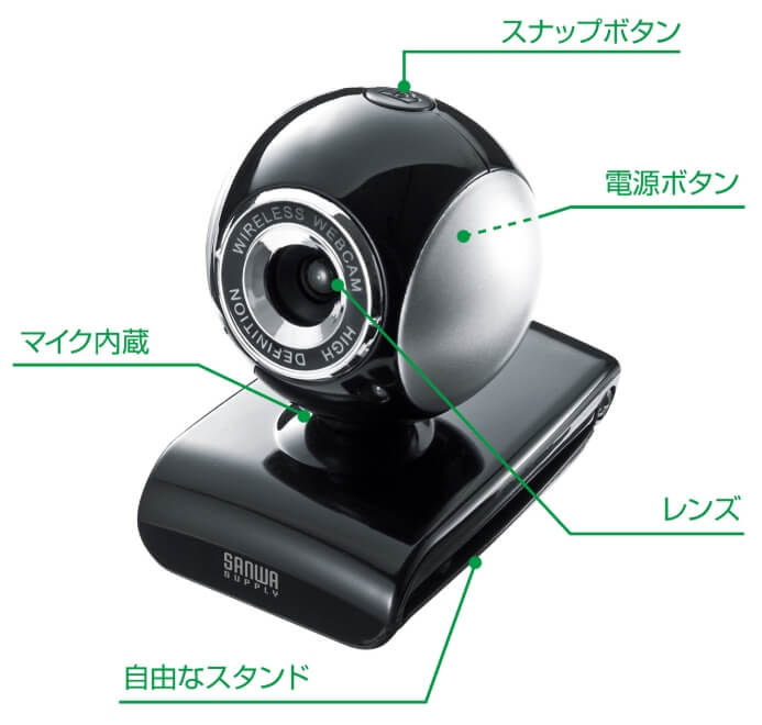 パソコンのカメラが映らないとき事前に確認するポイント-2