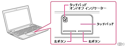 タッチパッドが動かない・反応しない場合の対処法-7