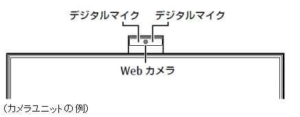 パソコンでマイクが使えない・認識しないときに確認するポイント-2