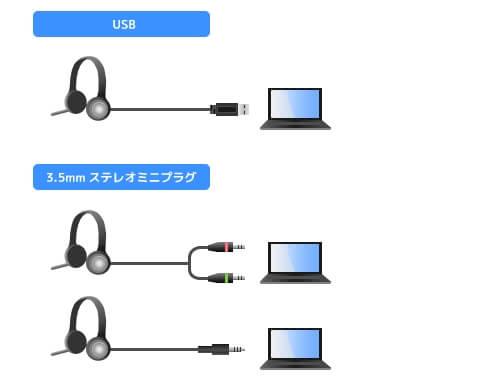 パソコンに外付けマイクを接続する方法-3