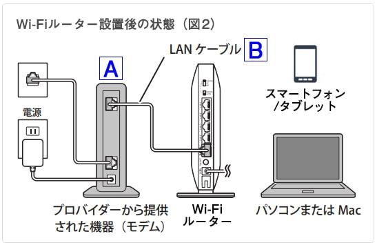 Wi-Fiとは-3