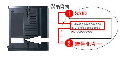 パソコンとWi-Fiルーターを接続する