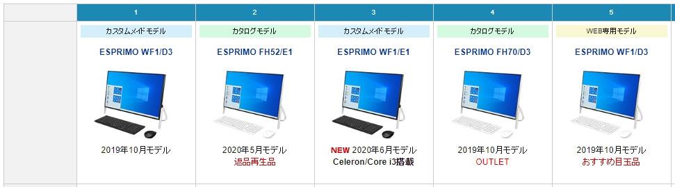 BTOパソコンとは-2