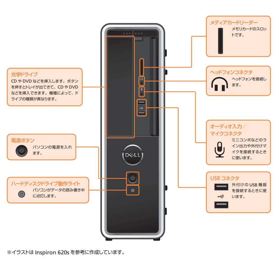 デスクトップパソコンの電源ボタン位置の例