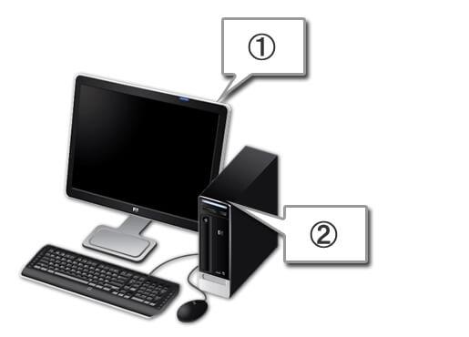 デスクトップパソコン電源の入れ方