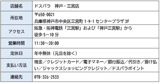 ドスパラ 神戸・三宮店 店舗情報