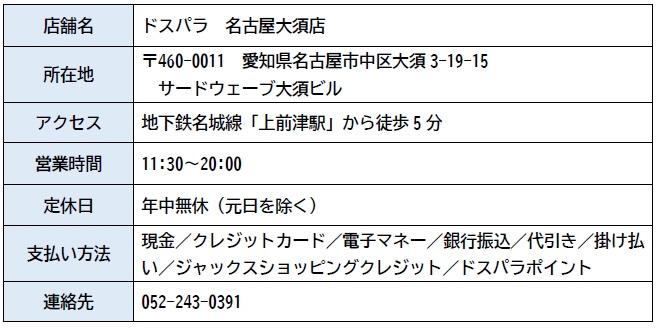 ドスパラ 名古屋大須店 店舗情報