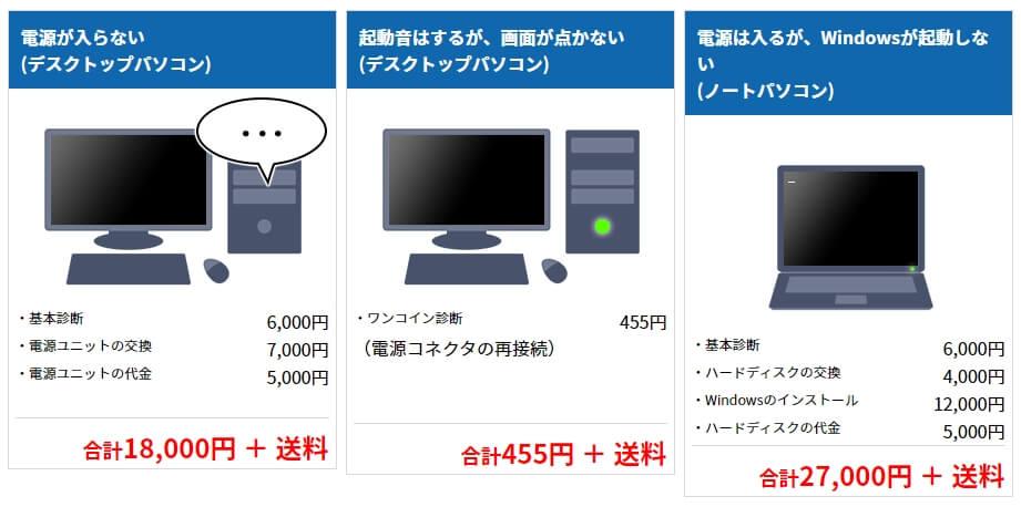 ドスパラ 札幌店 修理費用詳細
