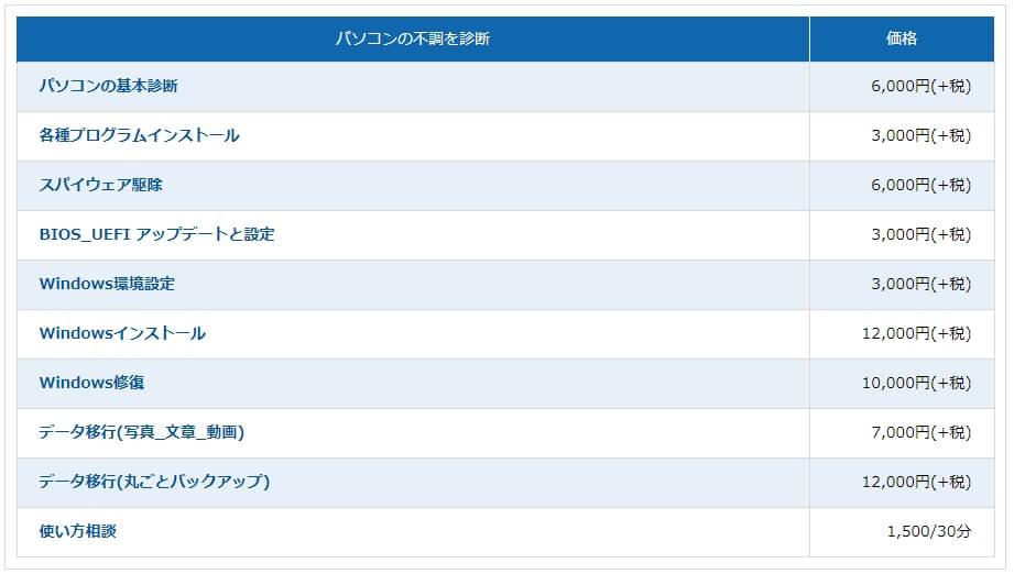 ドスパラ 札幌店 修理費用詳細-2