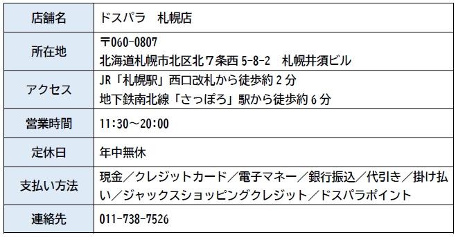 ドスパラ 札幌店 店舗情報