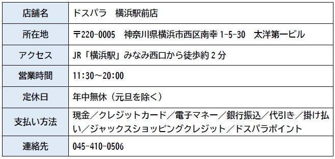 ドスパラ 横浜駅前店 店舗情報
