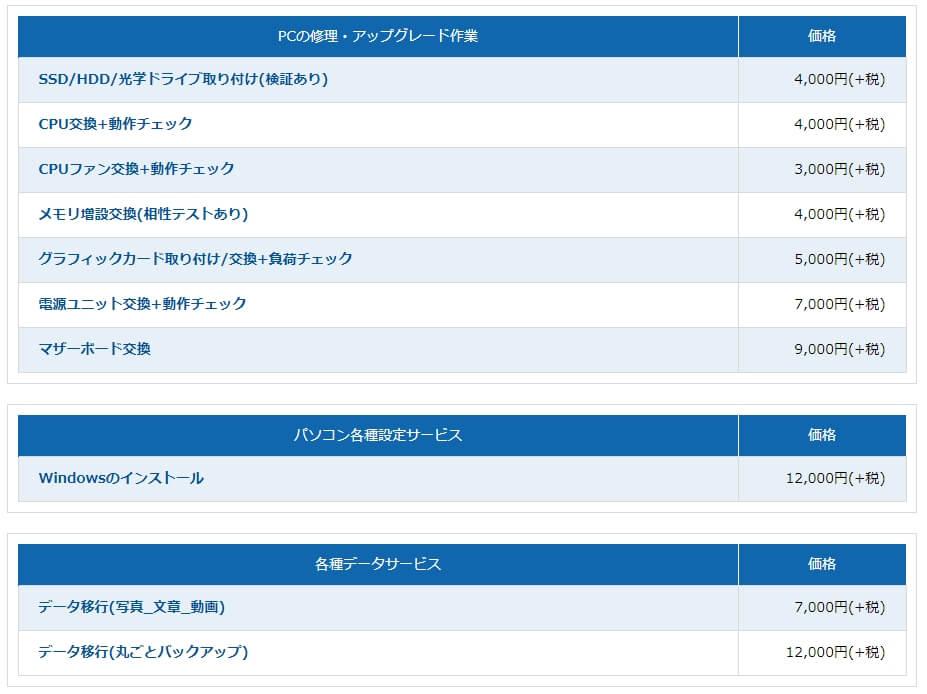 ドスパラ 横浜駅前店 修理費用詳細-2