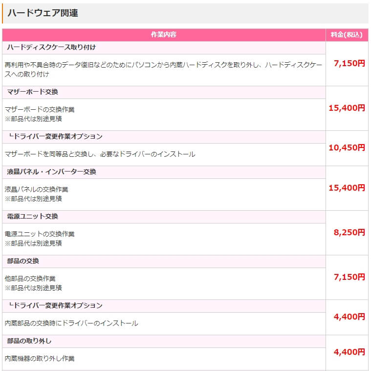 ドクター・ホームネット 福岡博多店 修理費用詳細-1