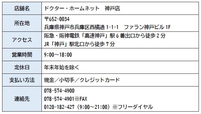 ドクター・ホームネット 神戸店 店舗情報