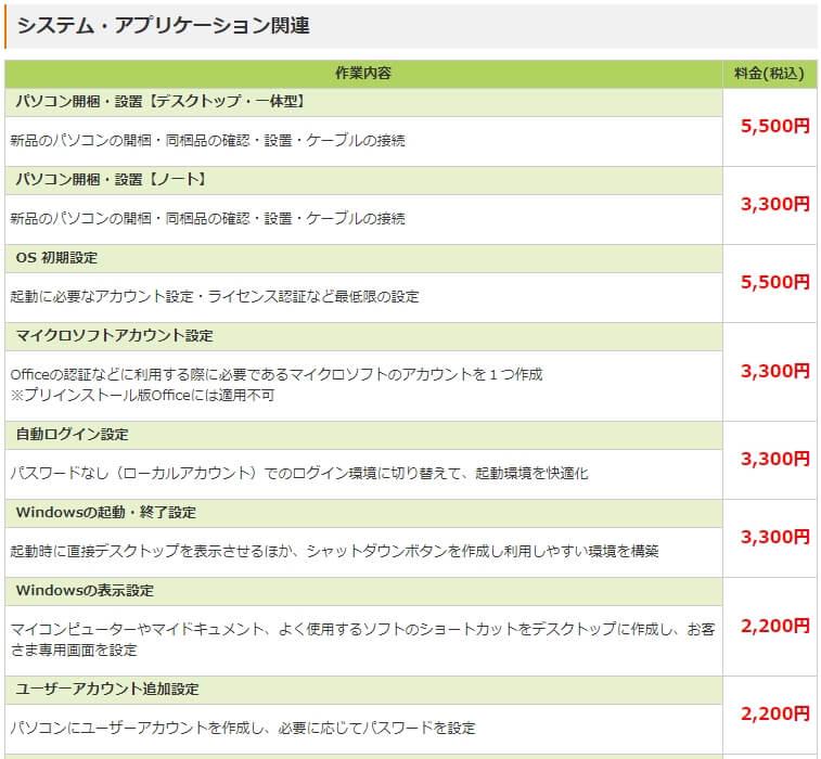 ドクター・ホームネット 修理費用詳細-3