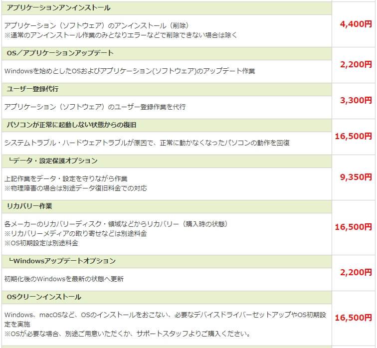 ドクター・ホームネット 修理費用詳細-4