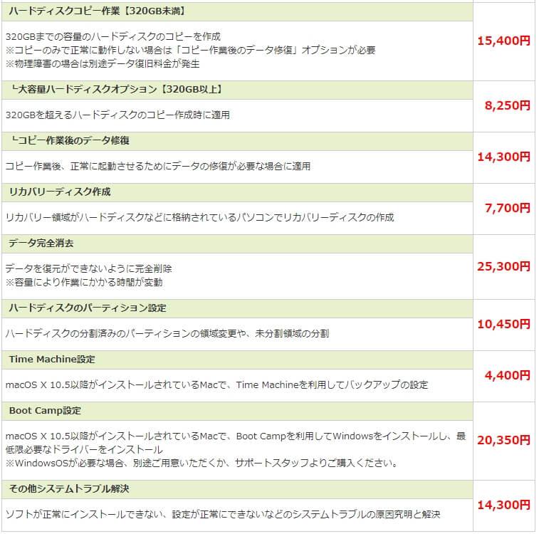 ドクター・ホームネット 修理費用詳細-5