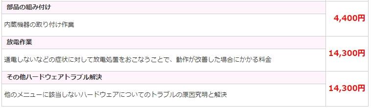 ドクター・ホームネット 広島店 修理費用詳細2