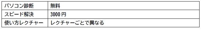 PCデポ スマートライフ新横浜店 修理費用-1