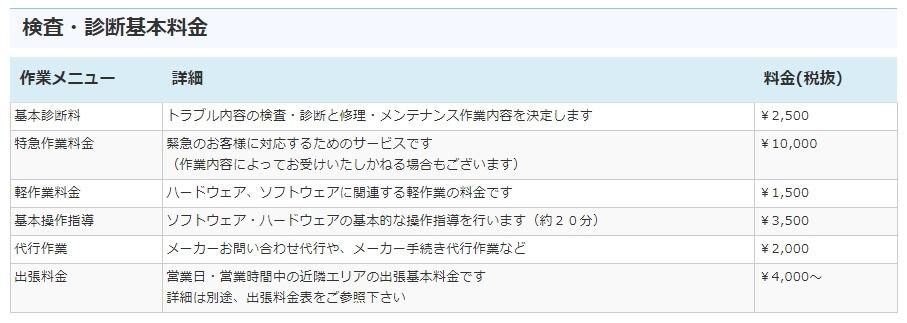 PCレスキュー 修理費用氏詳細-1