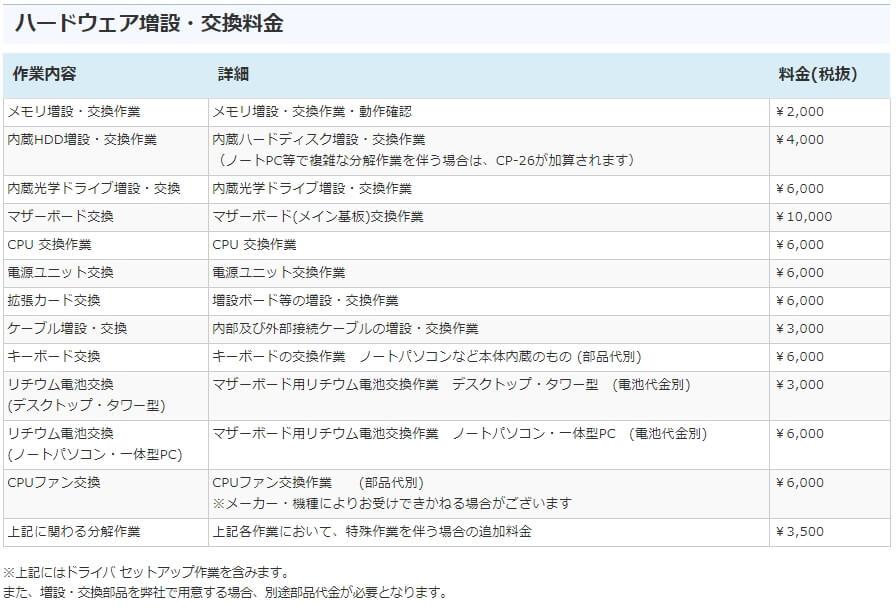PCレスキュー 修理費用氏詳細-4