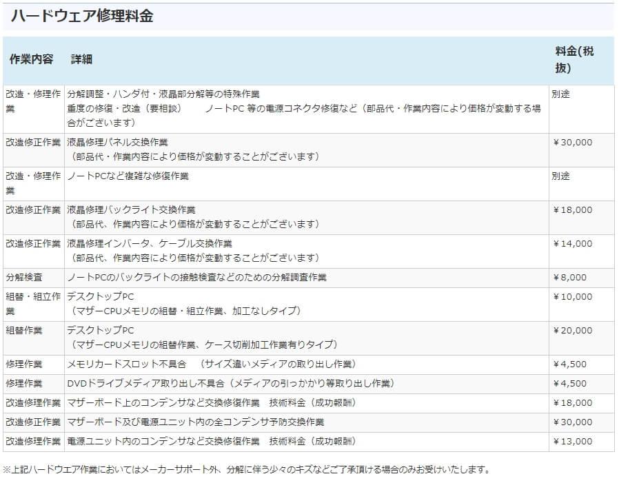 PCレスキュー 修理費用氏詳細-5