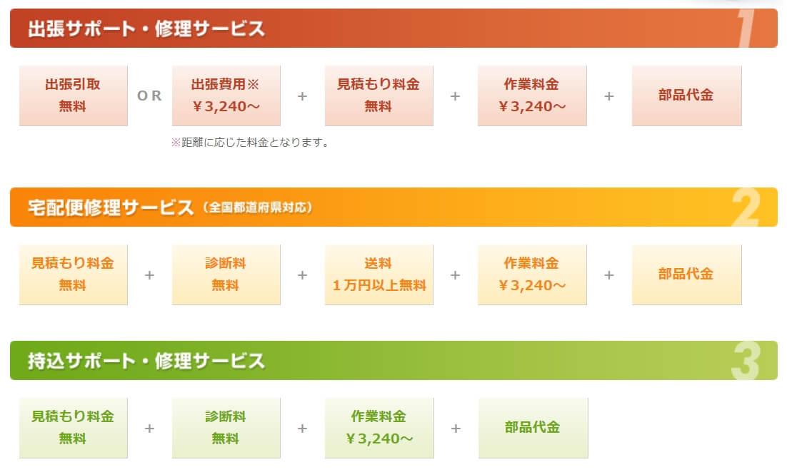 PCエイド 修理費用詳細-1