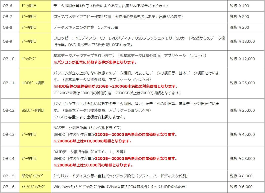 PCクリニック 修理費用詳細-2