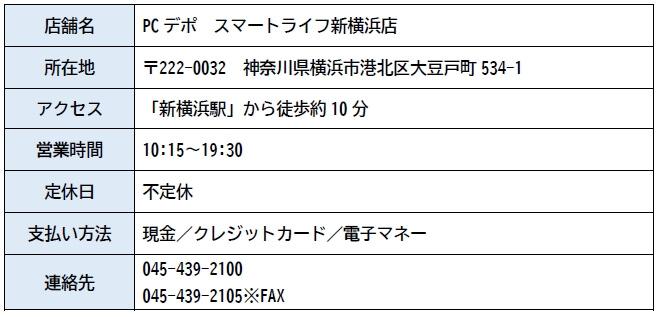 PCデポ スマートライフ新横浜店 店舗情報