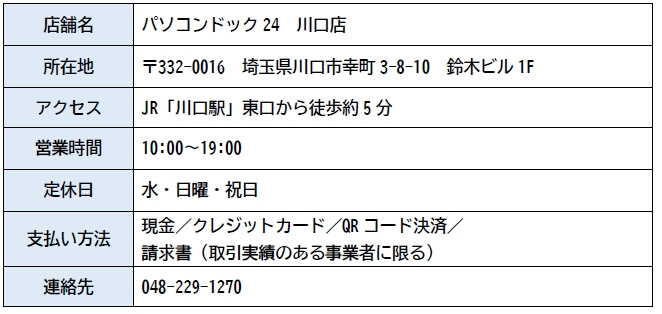 パソコンドック24 川口店 店舗情報